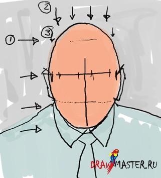 Урок по Цвету Кожи - Рисуем голову